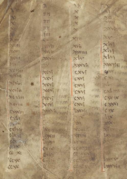 Figure 1 Canon I, Book of Mulling, 8th century, TCD MS 60, f. 5r © The Board of Trinity College Dublin, the University of Dublin. 2015.
