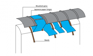 Figure 6: application of the moulded spine in Japanese paper with Japanese paper hinges.