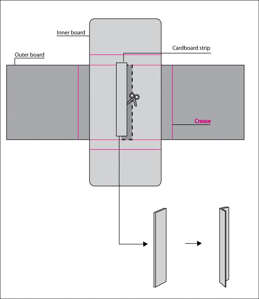 Ill. 1: Cutting and creasing the cardboard strip