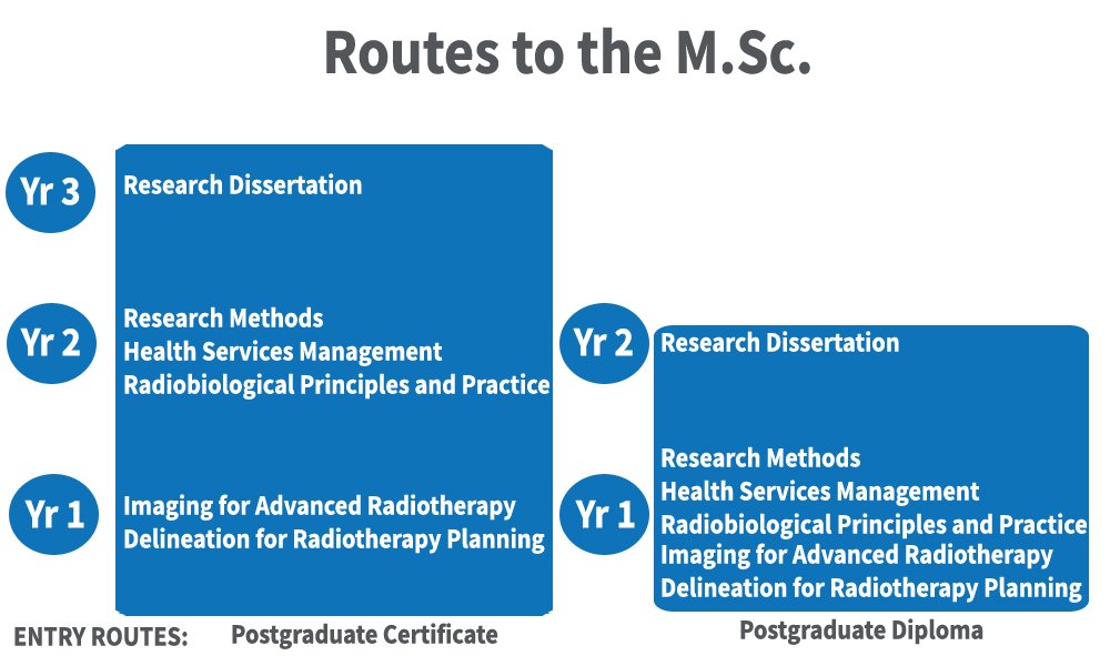 research methods dissertations Guide to the doctoral dissertation research process and writing of proposals and dissertations required to take research methods courses and theory.